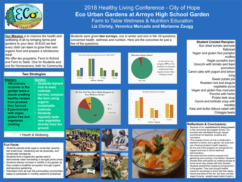 2018 Healthy Living Conference